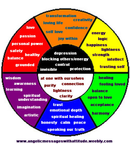Emotional Colours The Power Of Emotions Colors